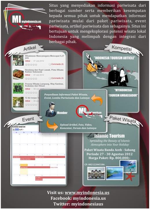 Eksplorasi Wisata Indonesia, Buka Saja MyIndonesia.us